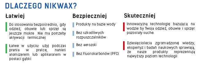 Dalczego produkty Nikwax są najlepsze?